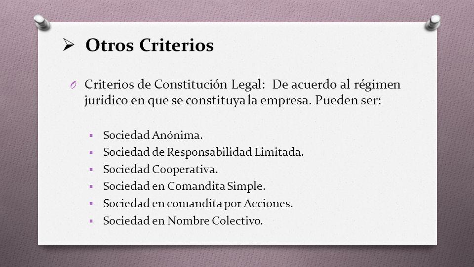Otros Criterios Criterios de Constitución Legal: De acuerdo al régimen jurídico en que se constituya la empresa. Pueden ser: