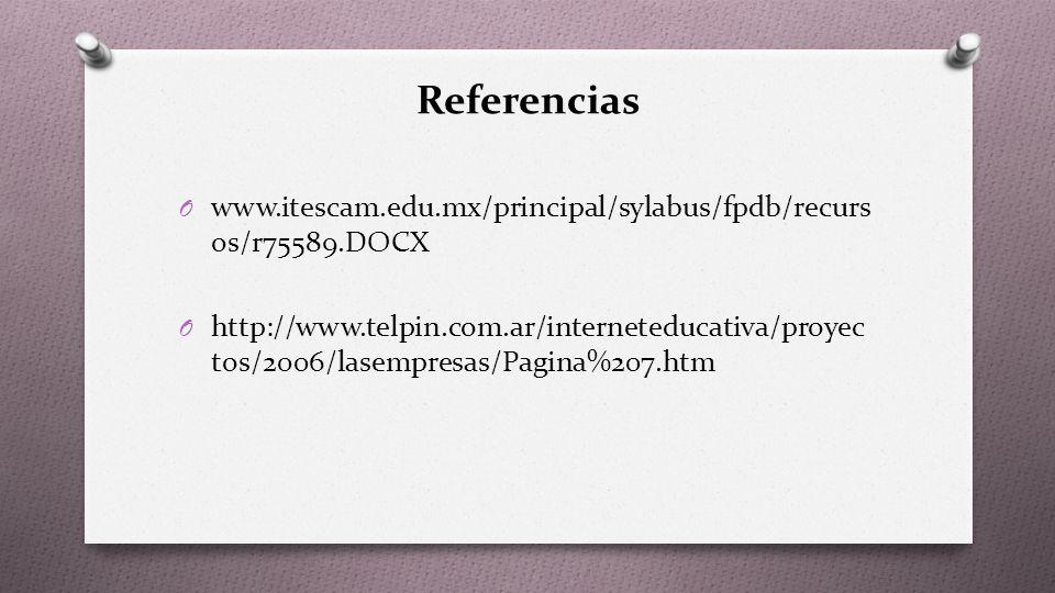 Referencias www.itescam.edu.mx/principal/sylabus/fpdb/recursos/r75589.DOCX.