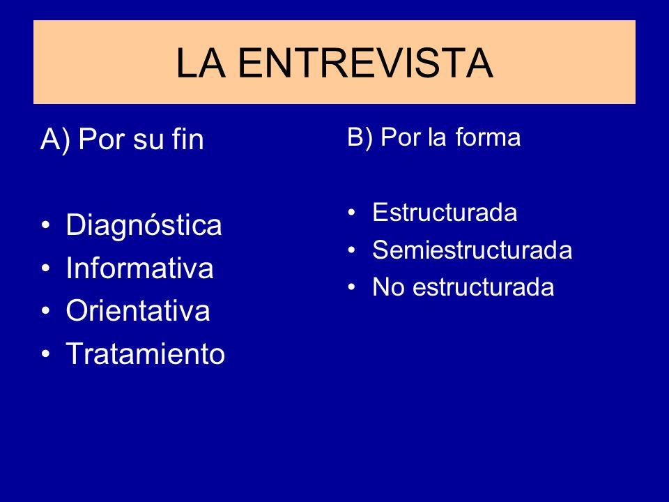 LA ENTREVISTA A) Por su fin Diagnóstica Informativa Orientativa