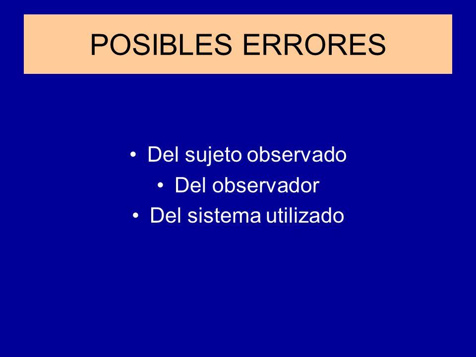 POSIBLES ERRORES Del sujeto observado Del observador
