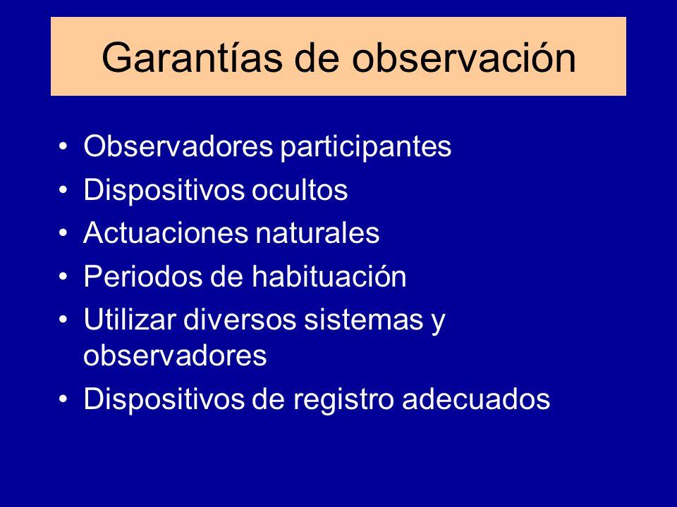 Garantías de observación