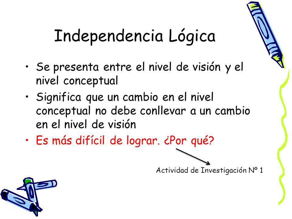 Independencia Lógica Se presenta entre el nivel de visión y el nivel conceptual.