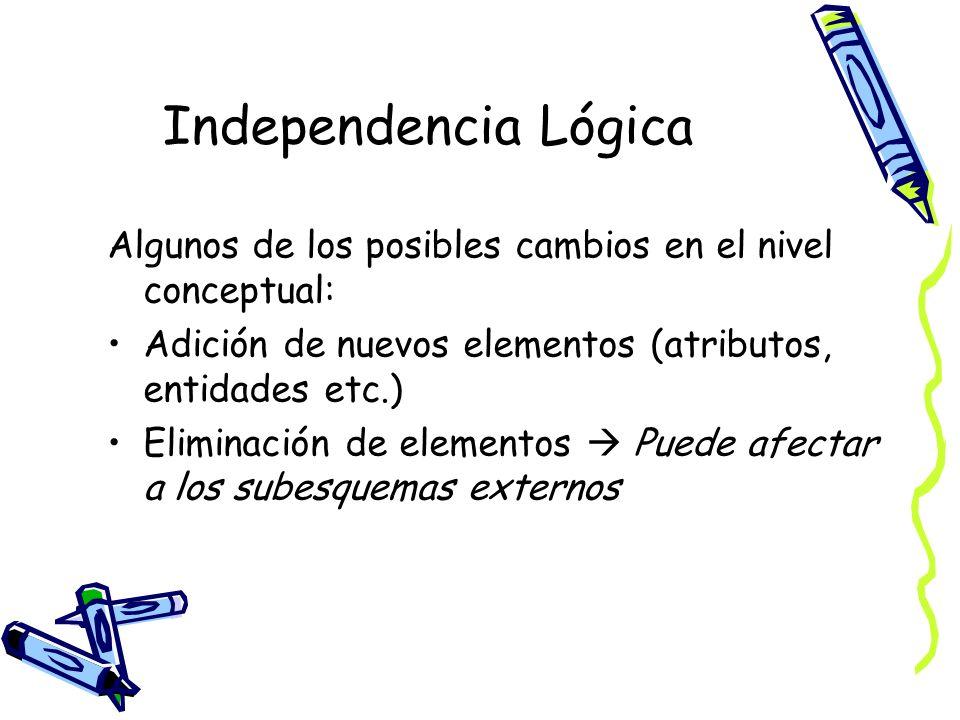 Independencia Lógica Algunos de los posibles cambios en el nivel conceptual: Adición de nuevos elementos (atributos, entidades etc.)