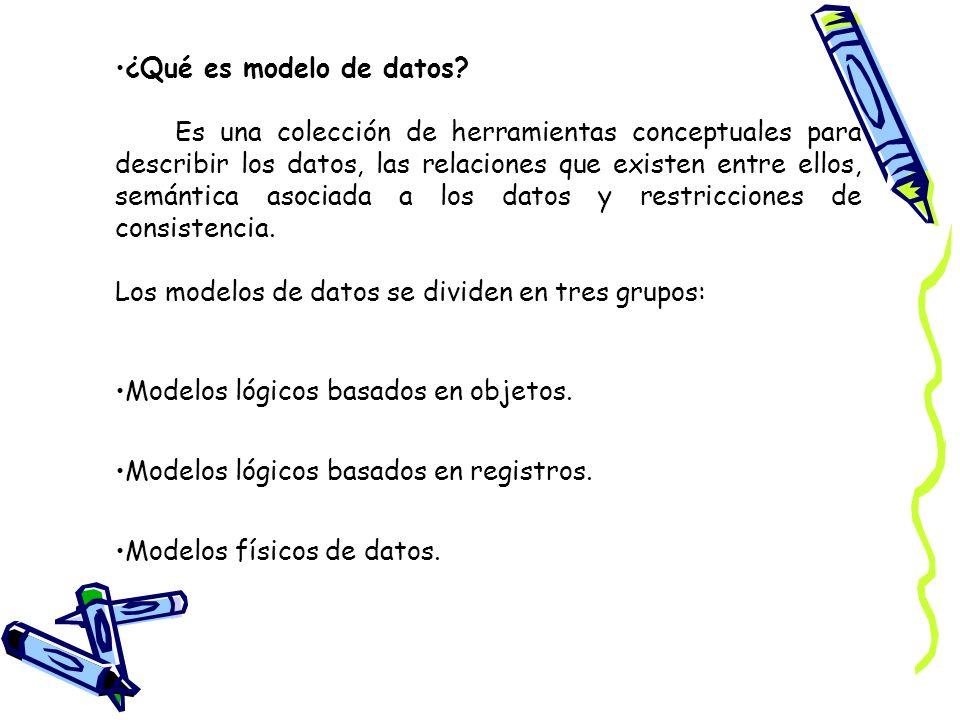 ¿Qué es modelo de datos