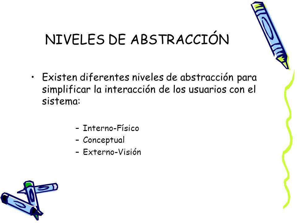 NIVELES DE ABSTRACCIÓN