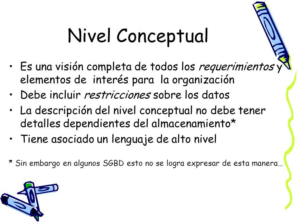Nivel Conceptual Es una visión completa de todos los requerimientos y elementos de interés para la organización.