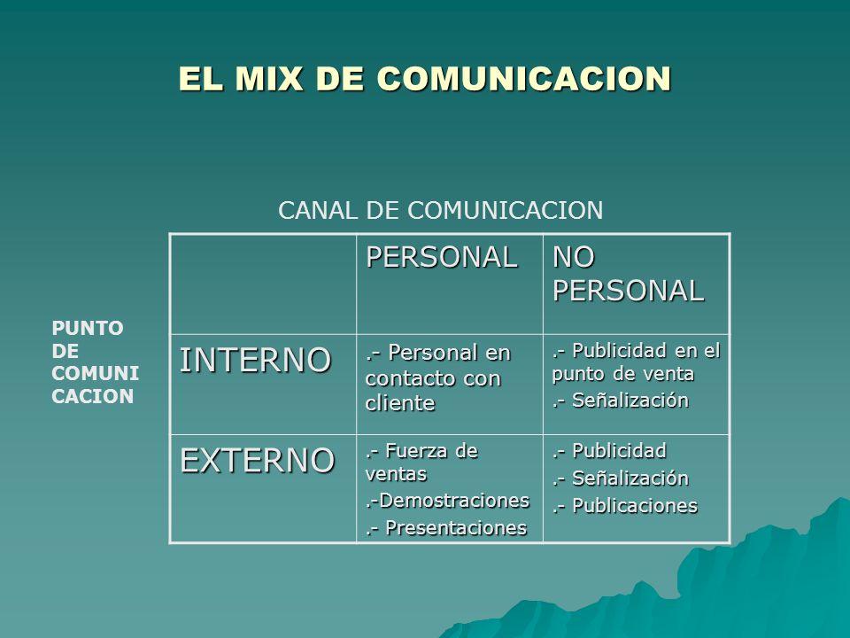 EL MIX DE COMUNICACION INTERNO EXTERNO PERSONAL NO PERSONAL