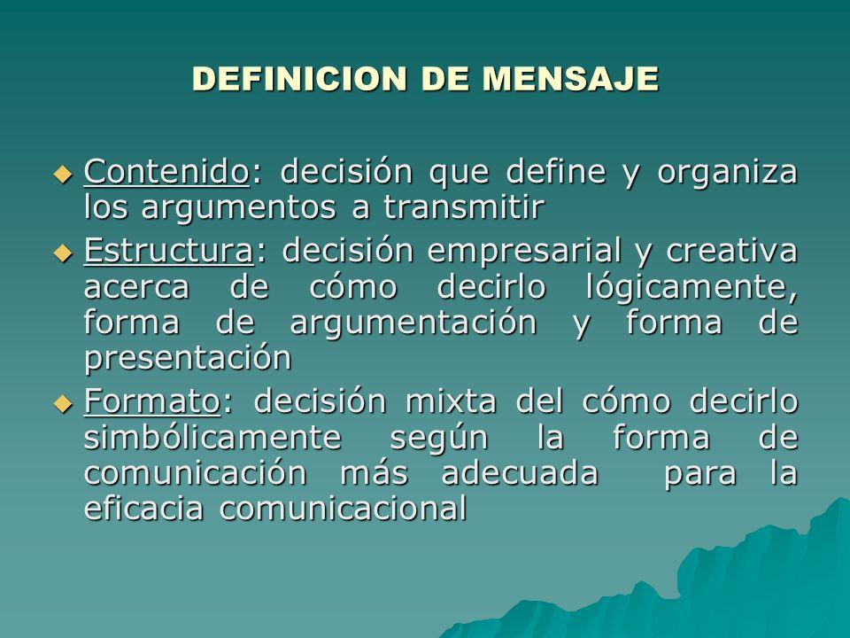 DEFINICION DE MENSAJE Contenido: decisión que define y organiza los argumentos a transmitir.