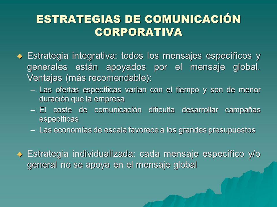 ESTRATEGIAS DE COMUNICACIÓN CORPORATIVA