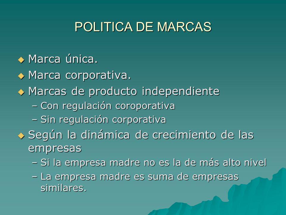 POLITICA DE MARCAS Marca única. Marca corporativa.