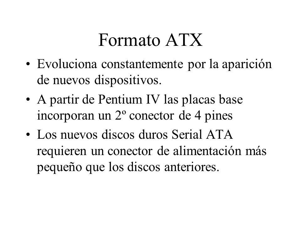 Formato ATX Evoluciona constantemente por la aparición de nuevos dispositivos.