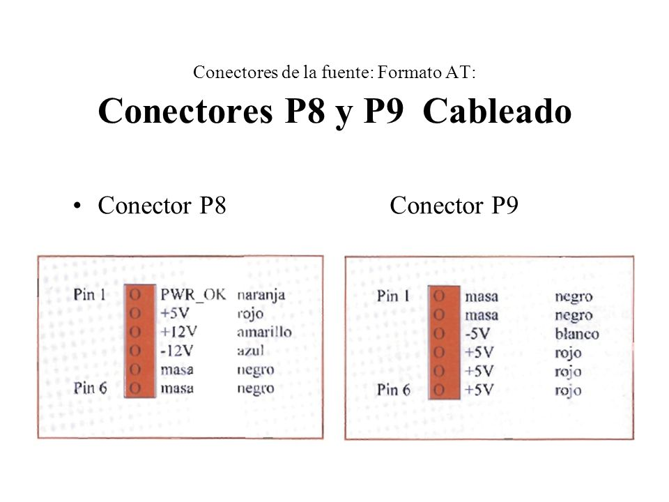 Conectores de la fuente: Formato AT: Conectores P8 y P9 Cableado