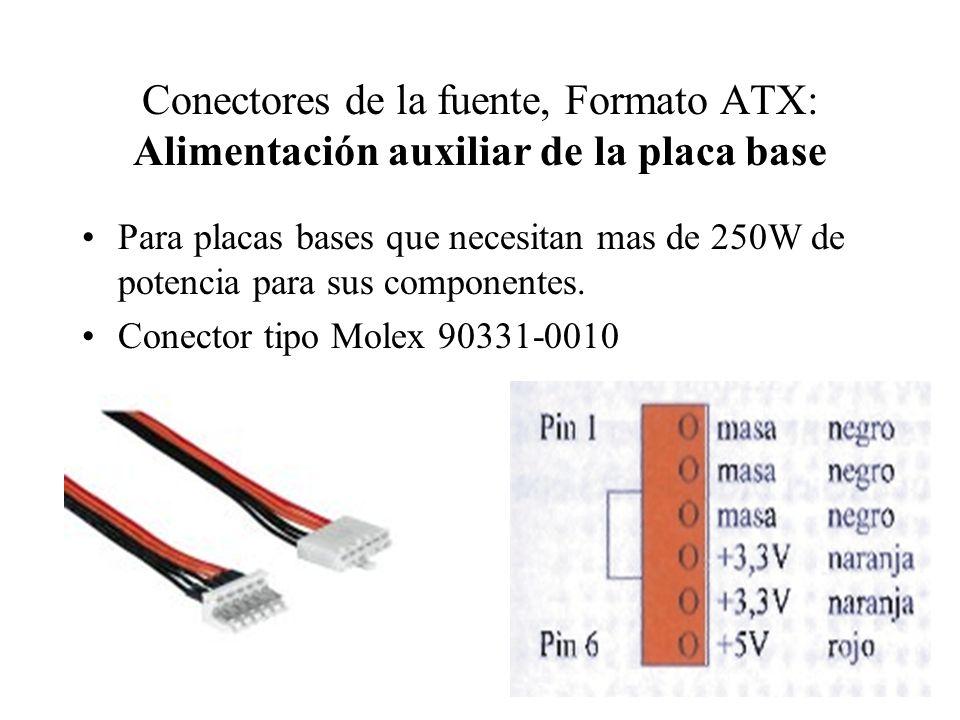 Conectores de la fuente, Formato ATX: Alimentación auxiliar de la placa base