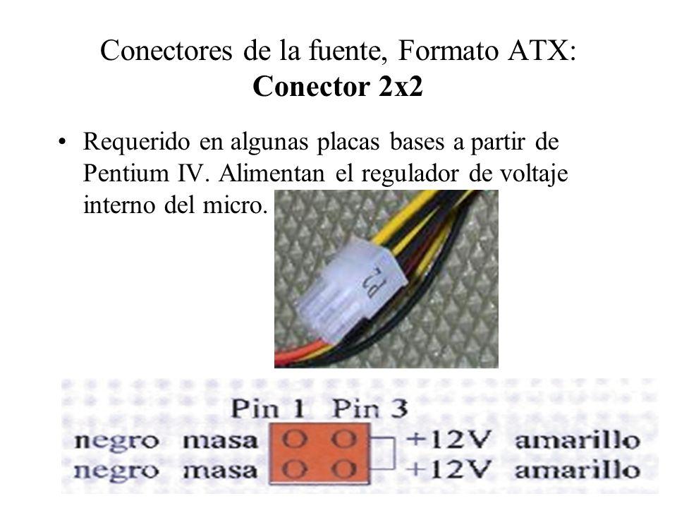 Conectores de la fuente, Formato ATX: Conector 2x2
