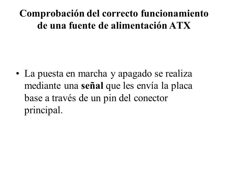 Comprobación del correcto funcionamiento de una fuente de alimentación ATX