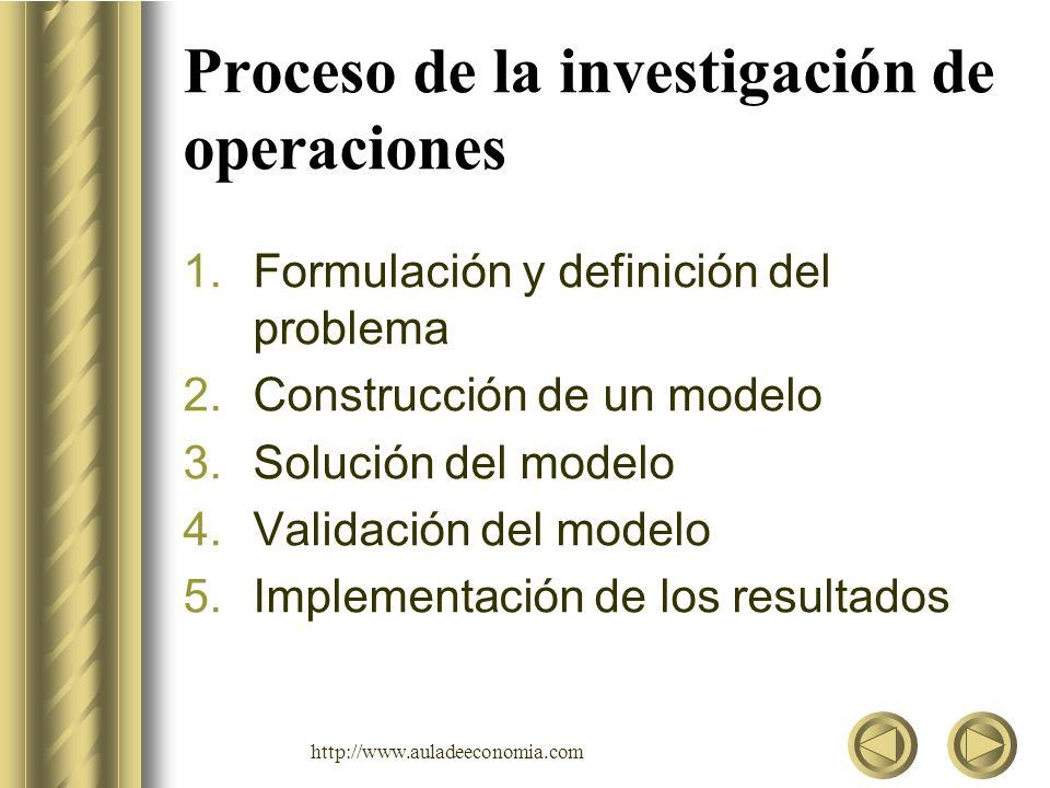Proceso de la investigación de operaciones