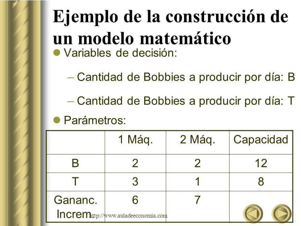 Ejemplo de la construcción de un modelo matemático