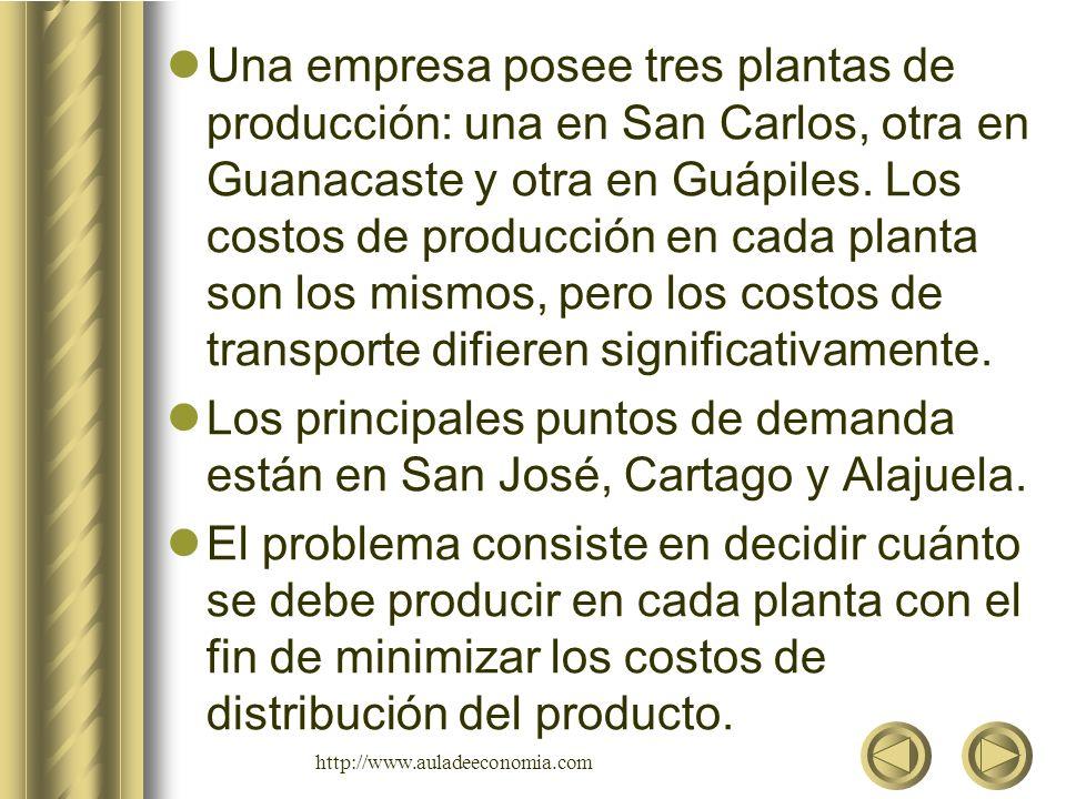 Una empresa posee tres plantas de producción: una en San Carlos, otra en Guanacaste y otra en Guápiles. Los costos de producción en cada planta son los mismos, pero los costos de transporte difieren significativamente.