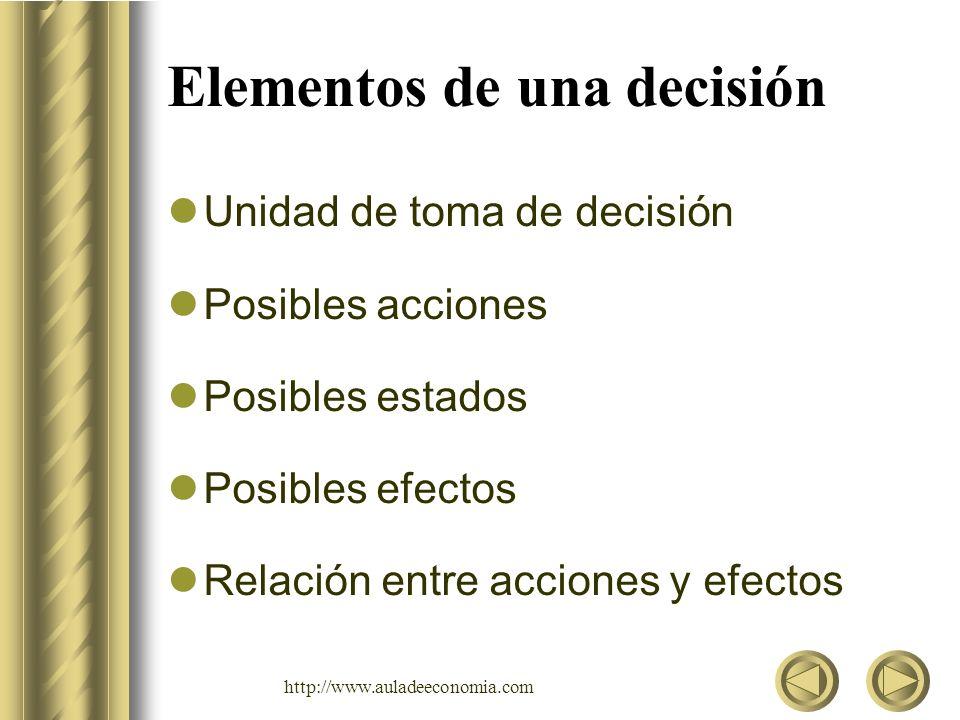 Elementos de una decisión