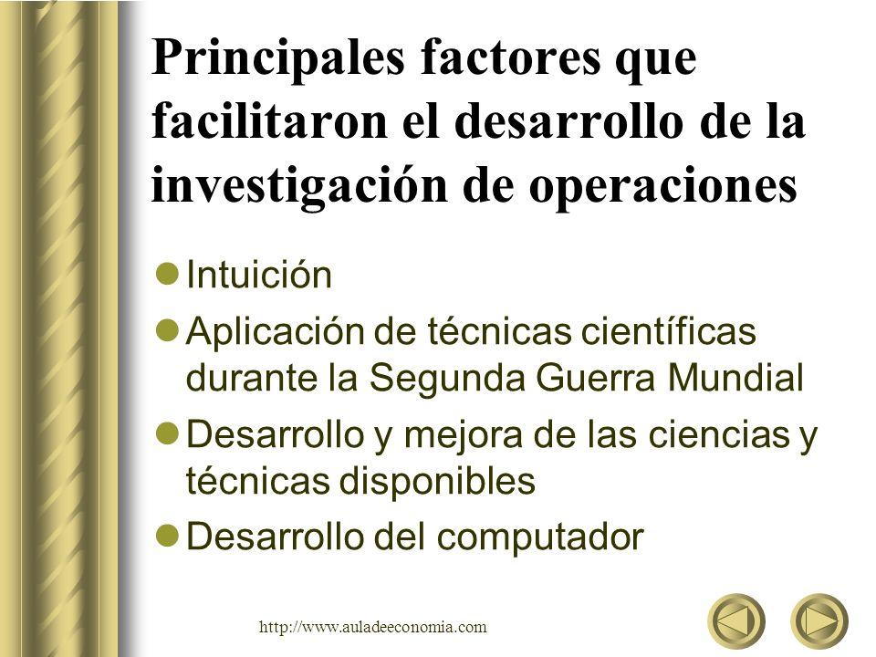 Principales factores que facilitaron el desarrollo de la investigación de operaciones