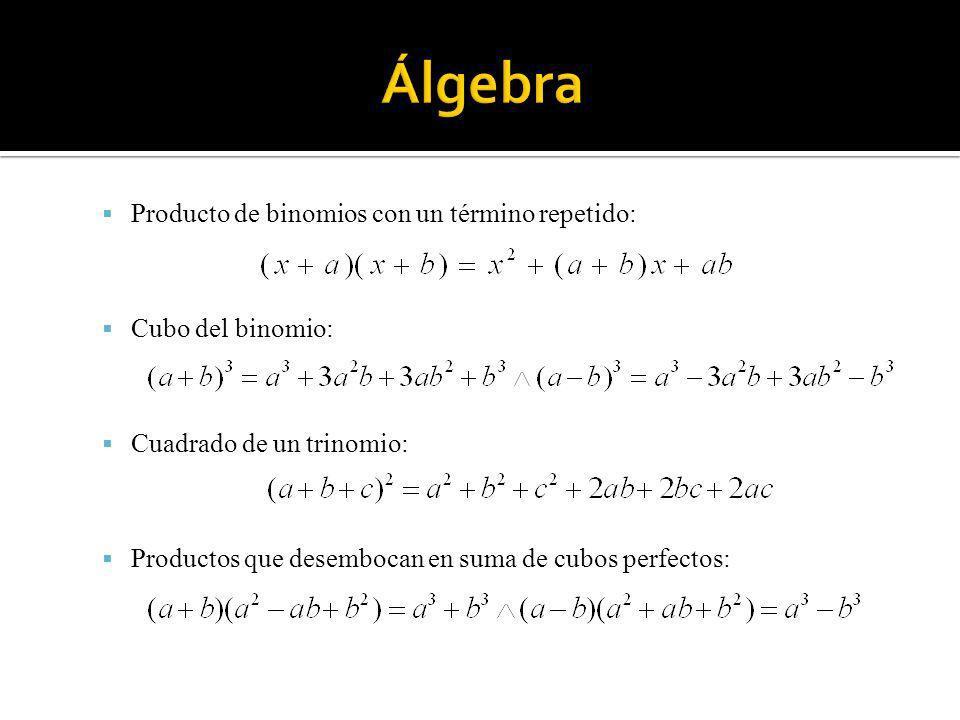 Álgebra Producto de binomios con un término repetido: