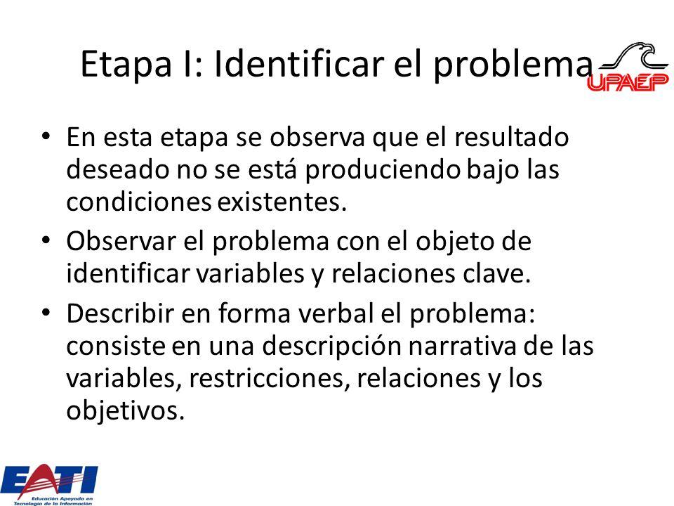 Etapa I: Identificar el problema