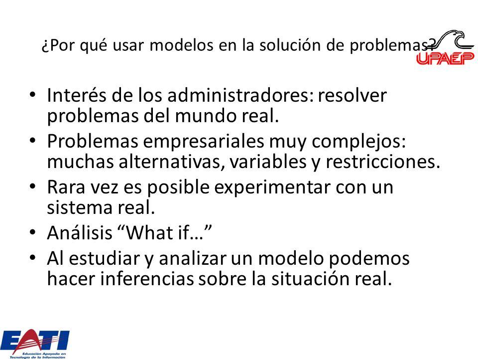 ¿Por qué usar modelos en la solución de problemas