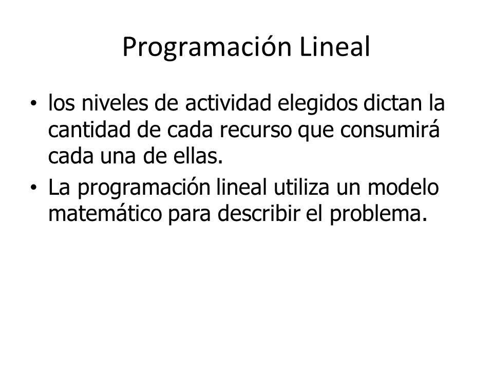 Programación Lineal los niveles de actividad elegidos dictan la cantidad de cada recurso que consumirá cada una de ellas.