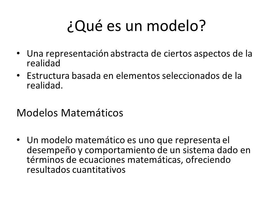 ¿Qué es un modelo Modelos Matemáticos