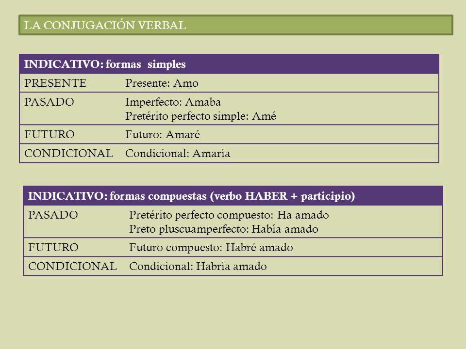 LA CONJUGACIÓN VERBALINDICATIVO: formas simples. PRESENTE. Presente: Amo. PASADO. Imperfecto: Amaba.