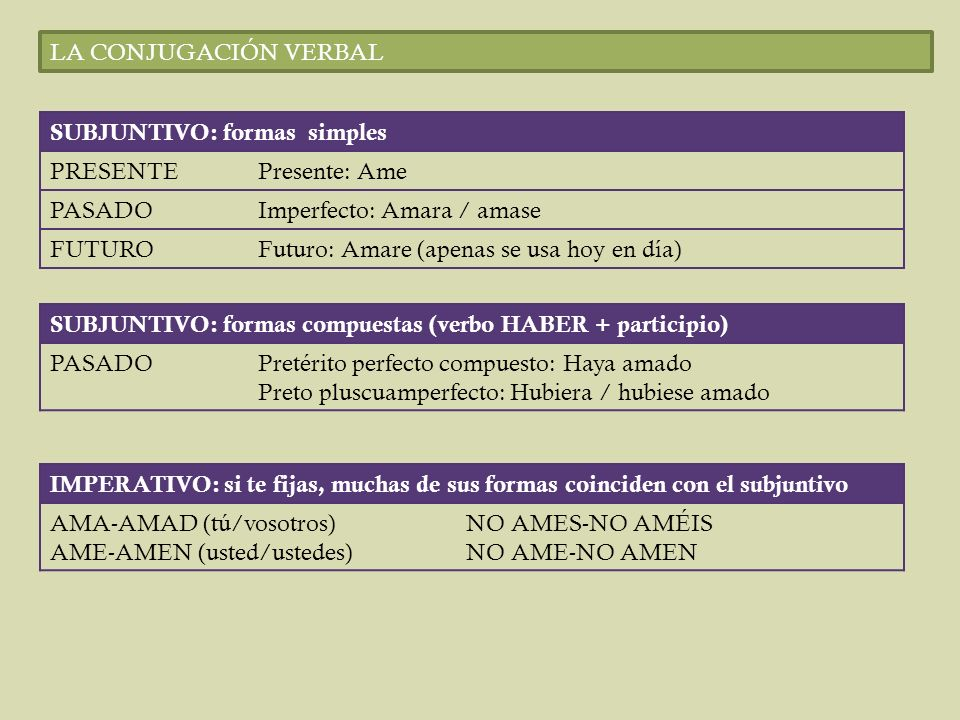 LA CONJUGACIÓN VERBALSUBJUNTIVO: formas simples. PRESENTE. Presente: Ame. PASADO. Imperfecto: Amara / amase.
