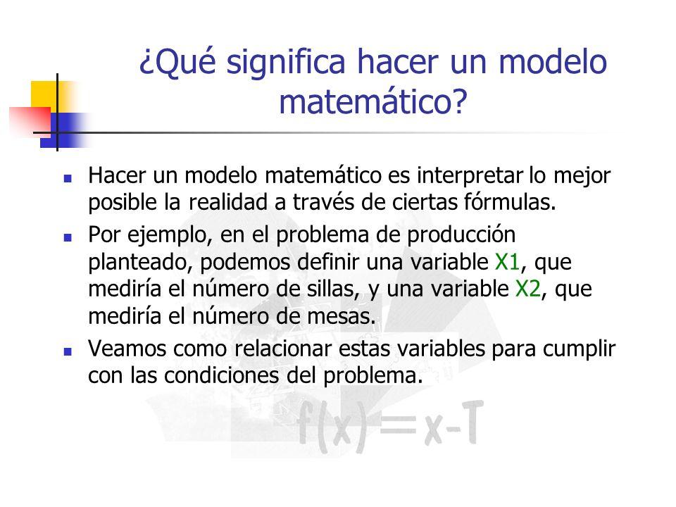 ¿Qué significa hacer un modelo matemático
