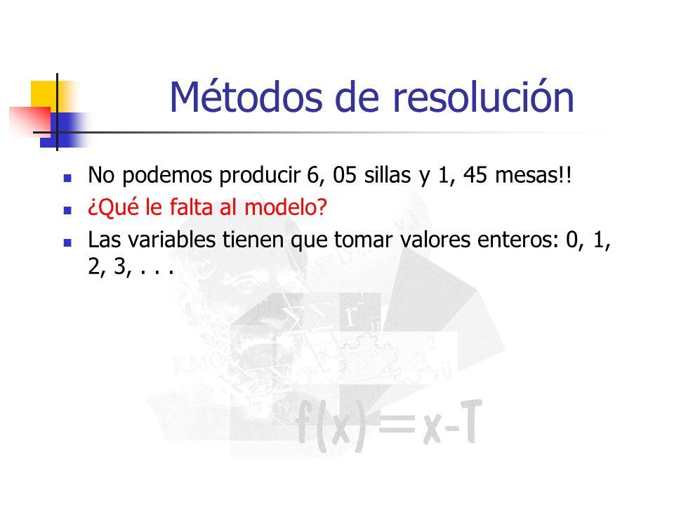 Métodos de resolución No podemos producir 6, 05 sillas y 1, 45 mesas!!