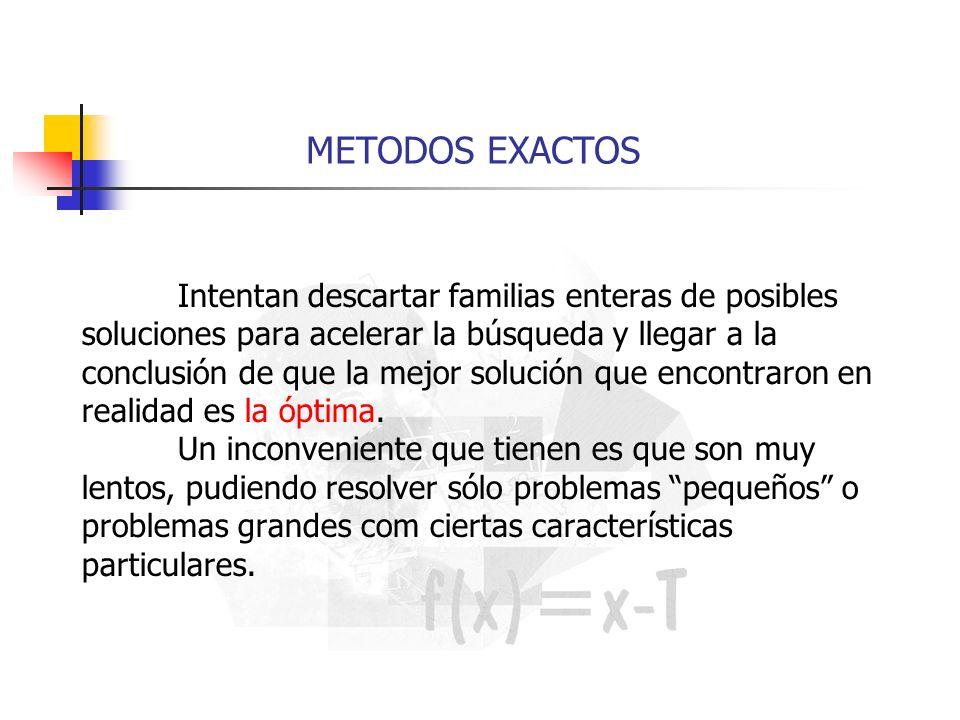METODOS EXACTOS