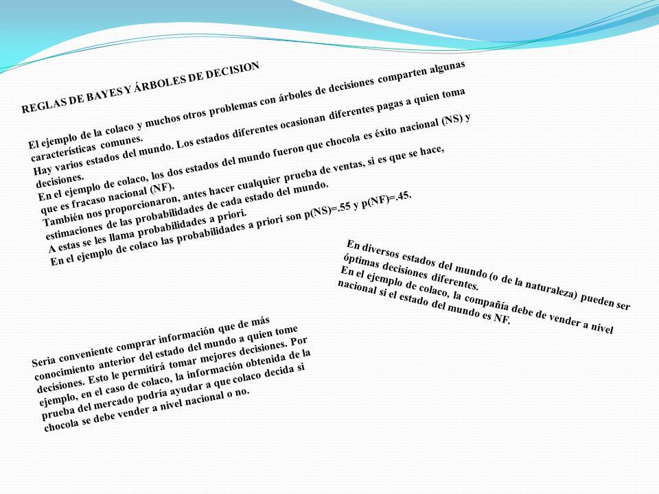REGLAS DE BAYES Y ÁRBOLES DE DECISION