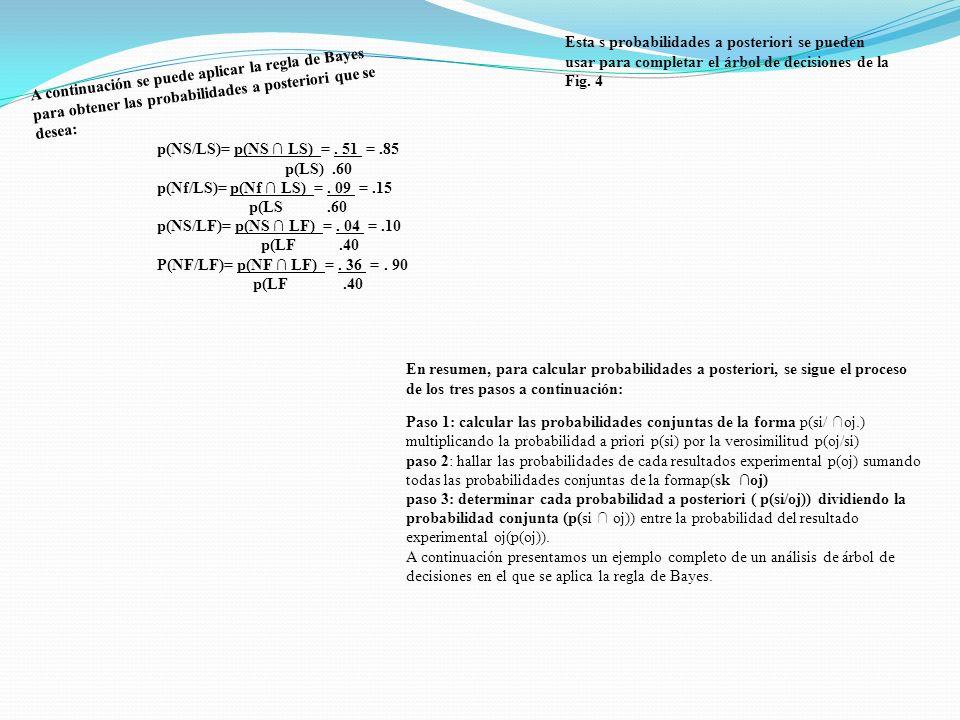 Esta s probabilidades a posteriori se pueden usar para completar el árbol de decisiones de la Fig. 4