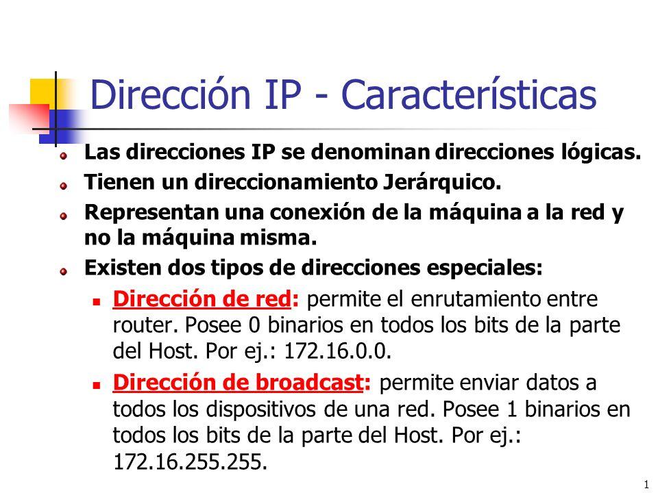 Dirección IP - Características