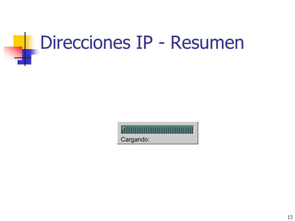 Direcciones IP - Resumen
