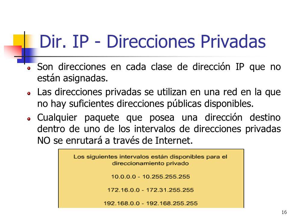 Dir. IP - Direcciones Privadas