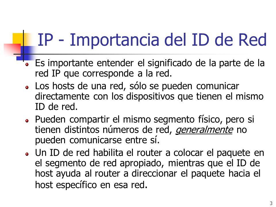 IP - Importancia del ID de Red