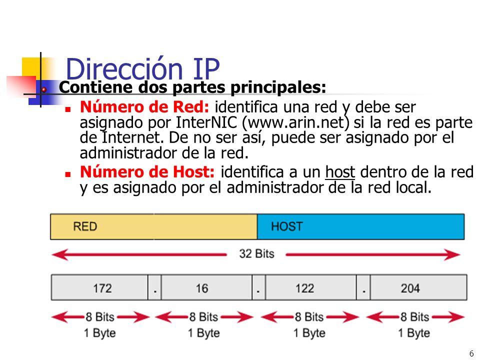 Dirección IP Contiene dos partes principales: