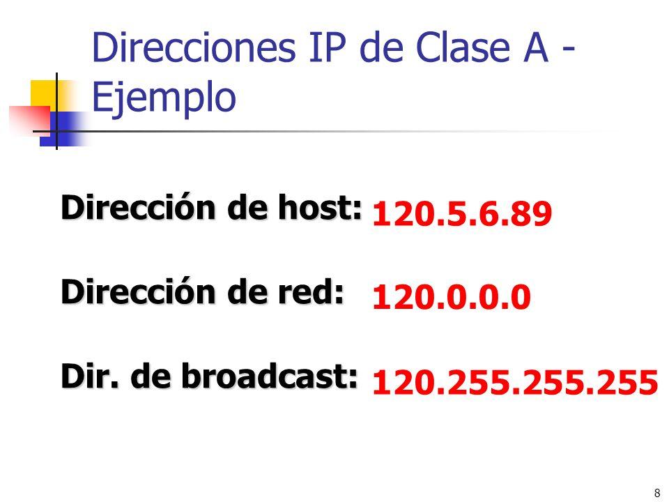 Direcciones IP de Clase A - Ejemplo