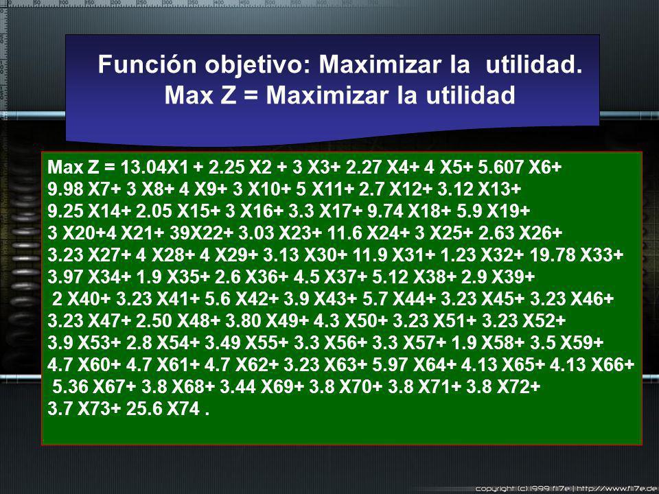 Función objetivo: Maximizar la utilidad. Max Z = Maximizar la utilidad
