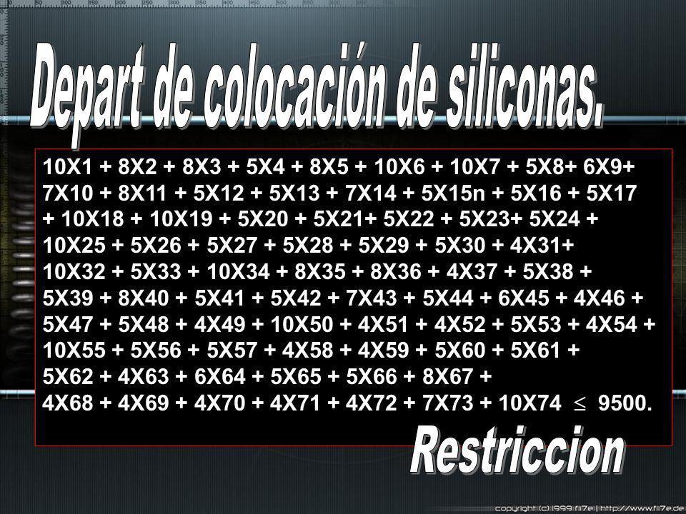 Depart de colocación de siliconas.