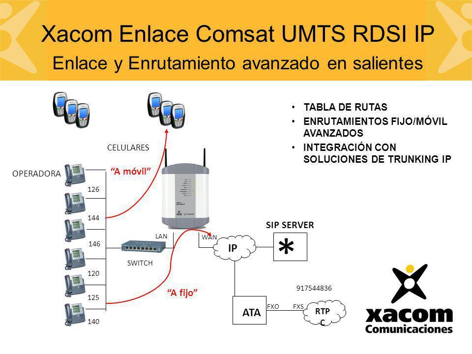 * Xacom Enlace Comsat UMTS RDSI IP