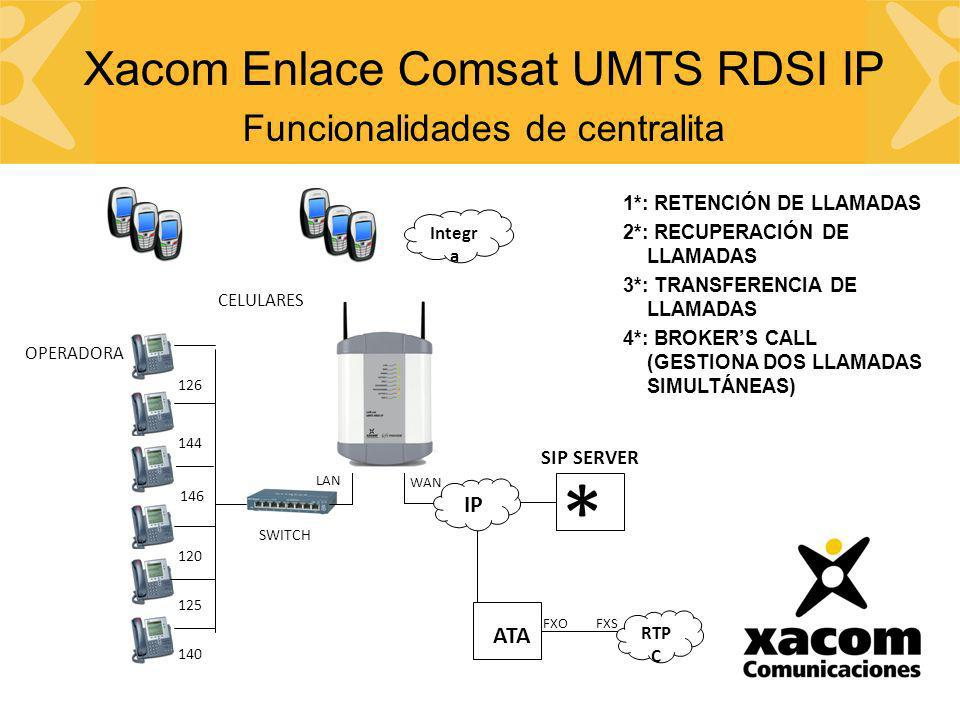 * Xacom Enlace Comsat UMTS RDSI IP Funcionalidades de centralita IP