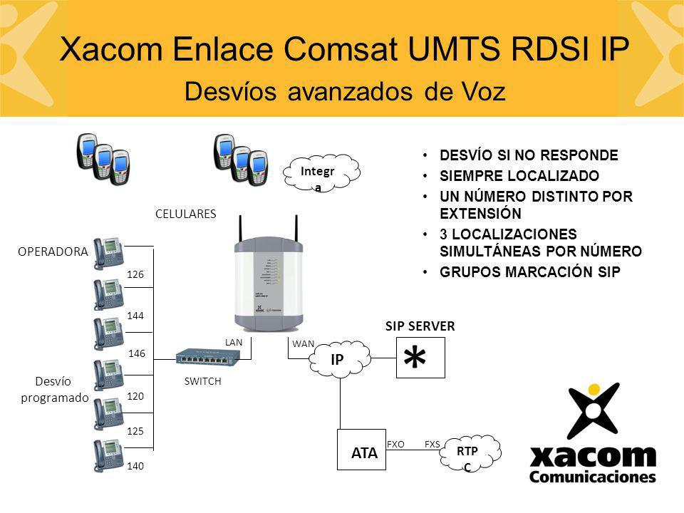 * Xacom Enlace Comsat UMTS RDSI IP Desvíos avanzados de Voz IP ATA