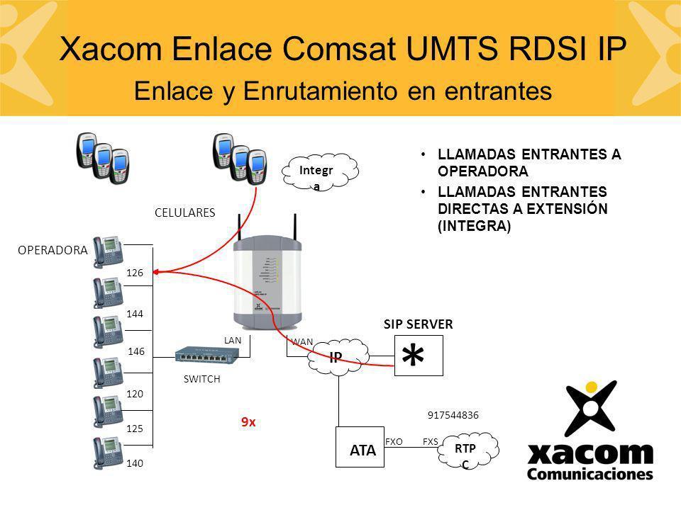 * Xacom Enlace Comsat UMTS RDSI IP Enlace y Enrutamiento en entrantes