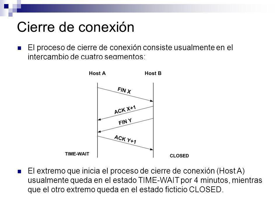 Cierre de conexión El proceso de cierre de conexión consiste usualmente en el intercambio de cuatro segmentos: