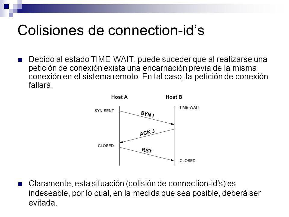 Colisiones de connection-id's